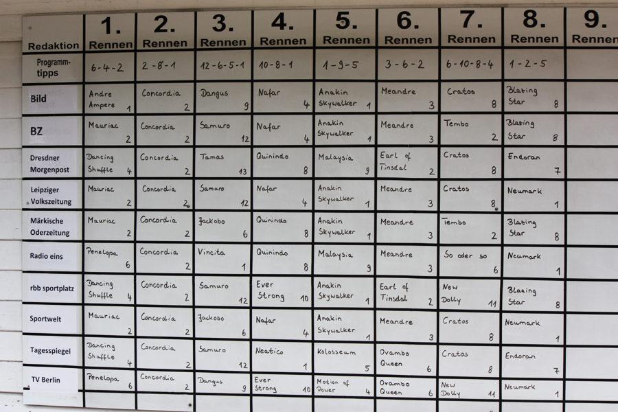 Galopprennbahn Hoppegarten Wetten Quoten Tipps 2012